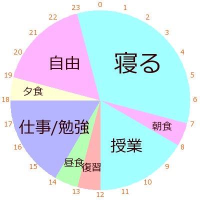 24circleのコピー