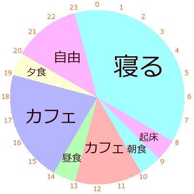 24circle 2 のコピー